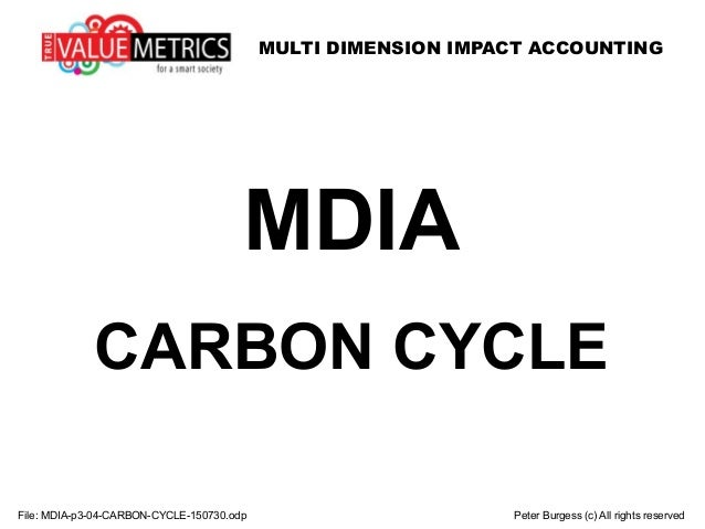 MULTI DIMENSION IMPACT ACCOUNTING File: MDIA-p3-04-CARBON-CYCLE-150730.odp Peter Burgess (c) All rights reserved MDIA CARB...