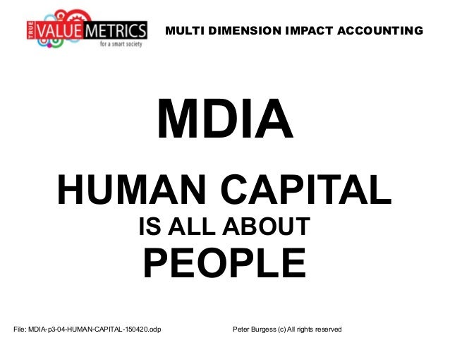 MULTI DIMENSION IMPACT ACCOUNTING File: MDIA-p3-04-HUMAN-CAPITAL-150420.odp Peter Burgess (c) All rights reserved MDIA HUM...