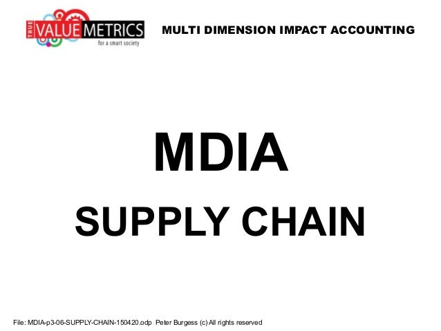 MULTI DIMENSION IMPACT ACCOUNTING File: MDIA-p3-06-SUPPLY-CHAIN-150420.odp Peter Burgess (c) All rights reserved MDIA SUPP...