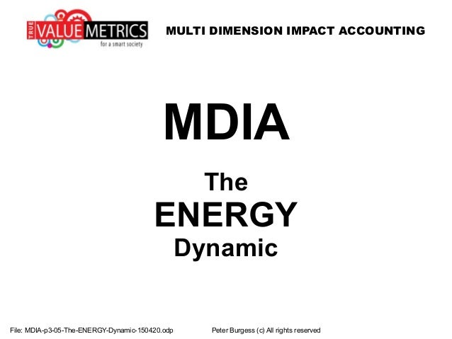 MULTI DIMENSION IMPACT ACCOUNTING File: MDIA-p3-05-The-ENERGY-Dynamic-150420.odp Peter Burgess (c) All rights reserved MDI...