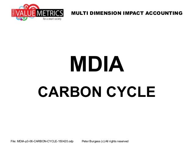 MULTI DIMENSION IMPACT ACCOUNTING File: MDIA-p3-06-CARBON-CYCLE-150420.odp Peter Burgess (c) All rights reserved MDIA CARB...