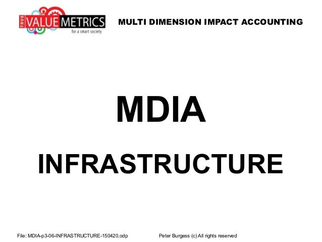 MULTI DIMENSION IMPACT ACCOUNTING File: MDIA-p3-06-INFRASTRUCTURE-150420.odp Peter Burgess (c) All rights reserved MDIA IN...