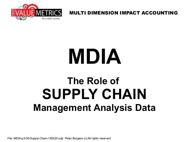 MULTI DIMENSION IMPACT ACCOUNTING File: MDIA-p3-06-Supply-Chain-150420.odp Peter Burgess (c) All rights reserved MDIA The ...