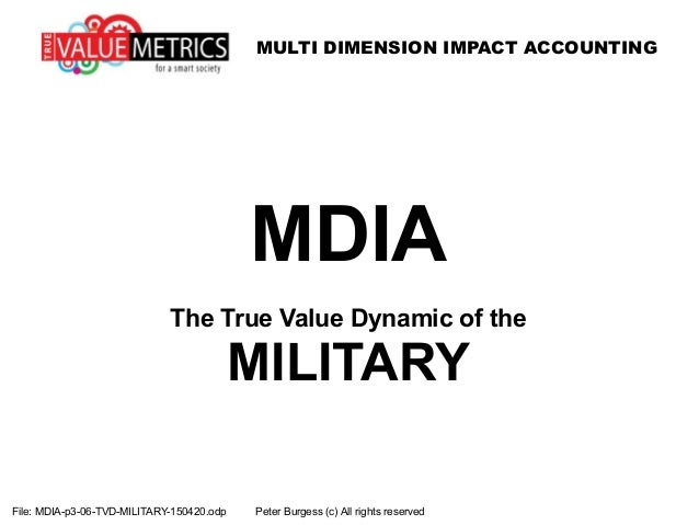 MULTI DIMENSION IMPACT ACCOUNTING File: MDIA-p3-06-TVD-MILITARY-150420.odp Peter Burgess (c) All rights reserved MDIA The ...