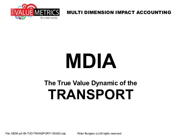 MULTI DIMENSION IMPACT ACCOUNTING File: MDIA-p3-06-TVD-TRANSPORT-150420.odp Peter Burgess (c) All rights reserved MDIA The...