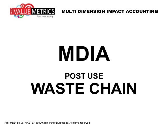 MULTI DIMENSION IMPACT ACCOUNTING File: MDIA-p3-06-WASTE-150420.odp Peter Burgess (c) All rights reserved MDIA POST USE WA...