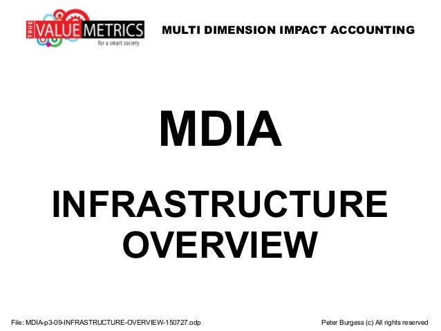 MULTI DIMENSION IMPACT ACCOUNTING File: MDIA-p3-09-INFRASTRUCTURE-OVERVIEW-150727.odp Peter Burgess (c) All rights reserve...