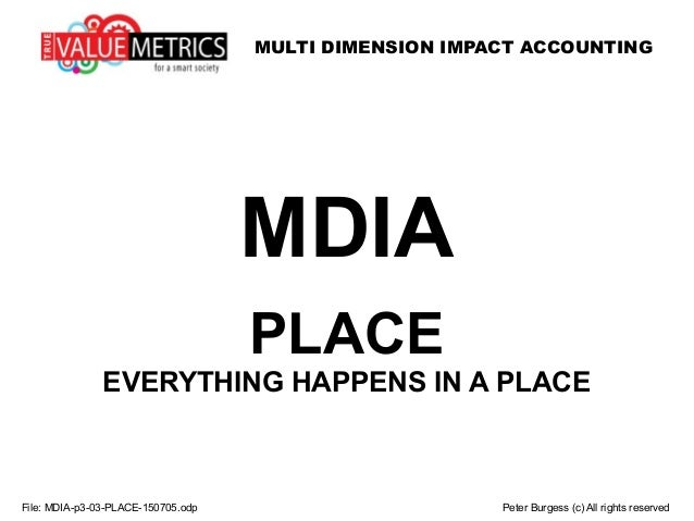 MULTI DIMENSION IMPACT ACCOUNTING File: MDIA-p3-03-PLACE-150705.odp Peter Burgess (c) All rights reserved MDIA PLACE EVERY...