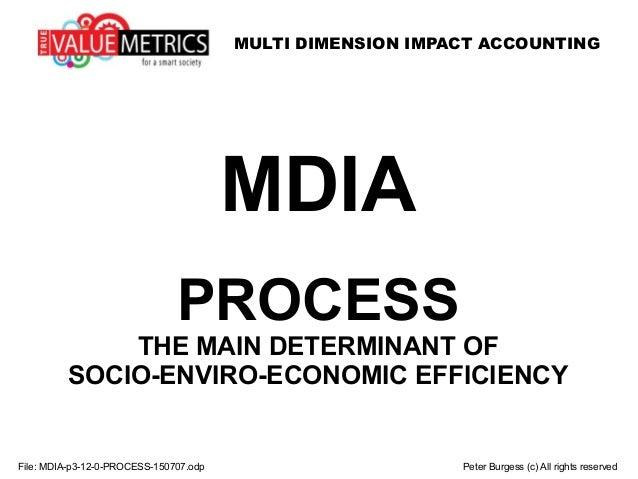 MULTI DIMENSION IMPACT ACCOUNTING MDIA PROCESS THE MAIN DETERMINANT OF SOCIO-ENVIRO-ECONOMIC EFFICIENCY File: MDIA-p3-12-0...