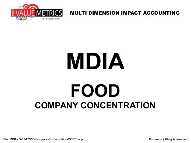 MULTI DIMENSION IMPACT ACCOUNTING File: MDIA-p3-13-FOOD-Company-Concentration-150815.odp Burgess (c) All rights reserved M...