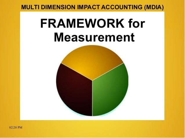 02:20 PM Peter Burgess May 2014 peterbnyc@gmail.com MULTI DIMENSION IMPACT ACCOUNTING (MDIA) FRAMEWORK for Measurement