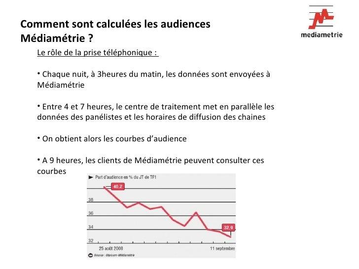 Comment sont calculées les audiences Médiamétrie ? <ul><li>Le rôle de la prise téléphonique :  </li></ul><ul><li>Chaque nu...