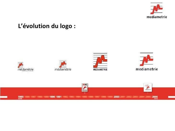 L'évolution du logo :