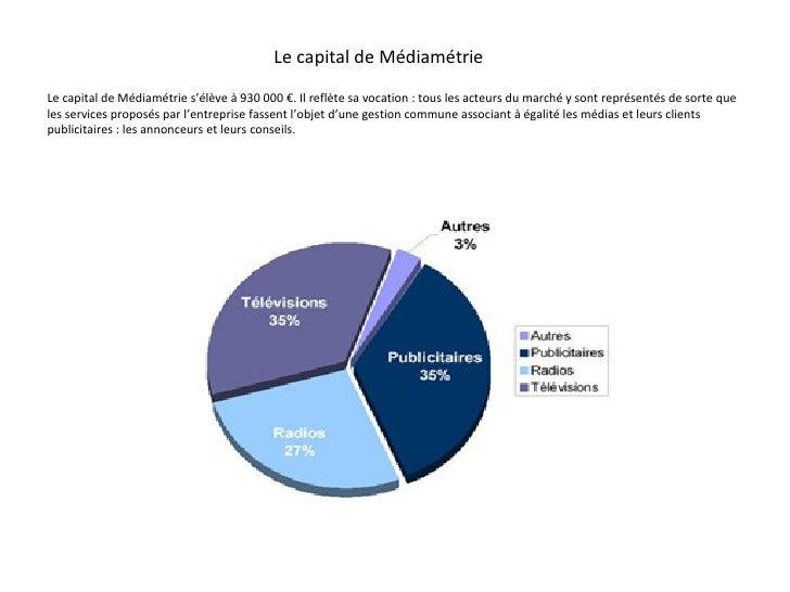 Le capital de Médiamétrie Le capital de Médiamétrie s'élève à 930 000 €. Il reflète sa vocation : tous les acteurs du marc...