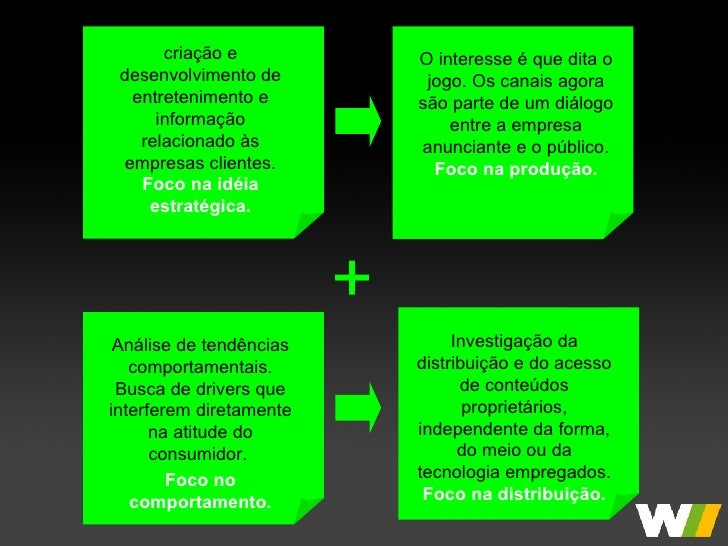 criação e desenvolvimento de entretenimento e informação relacionado às empresas clientes. Foco na idéia estratégica. Inve...
