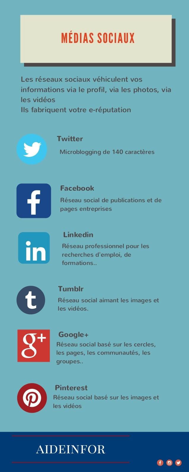 MÉDIA S SOCIA UX Les réseaux sociaux véhiculent vos informations via le profil, via les photos, via les vidéos Ils fabriqu...