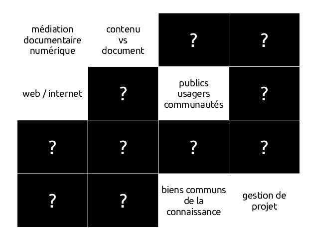 m diationé documentaire num riqueé contenu vs document ? ? web / internet ? publics usagers communaut sé ? ? ? ? ? ? ? bie...