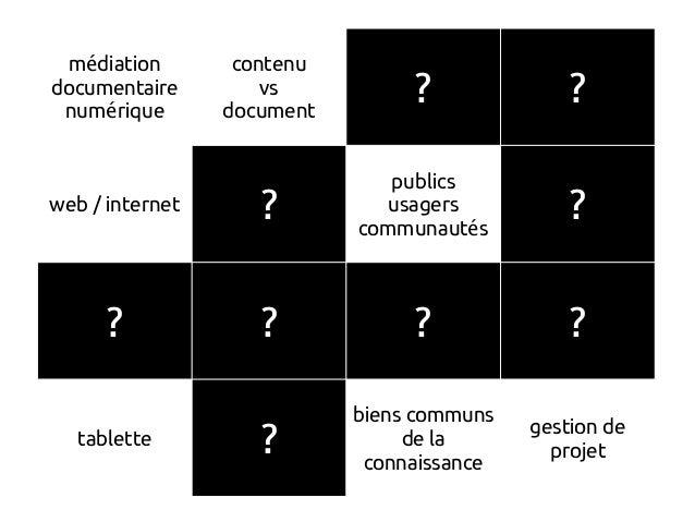 m diationé documentaire num riqueé contenu vs document ? ? web / internet ? publics usagers communaut sé ? ? ? ? ? tablett...