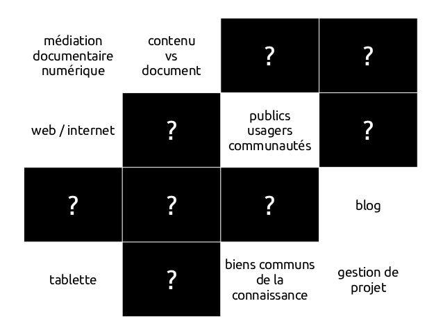 m diationé documentaire num riqueé contenu vs document ? ? web / internet ? publics usagers communaut sé ? ? ? ? blog tabl...