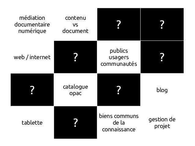 m diationé documentaire num riqueé contenu vs document ? ? web / internet ? publics usagers communaut sé ? ? catalogue opa...