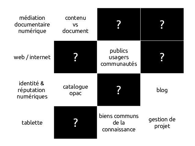 m diationé documentaire num riqueé contenu vs document ? ? web / internet ? publics usagers communaut sé ? identit &é r pu...