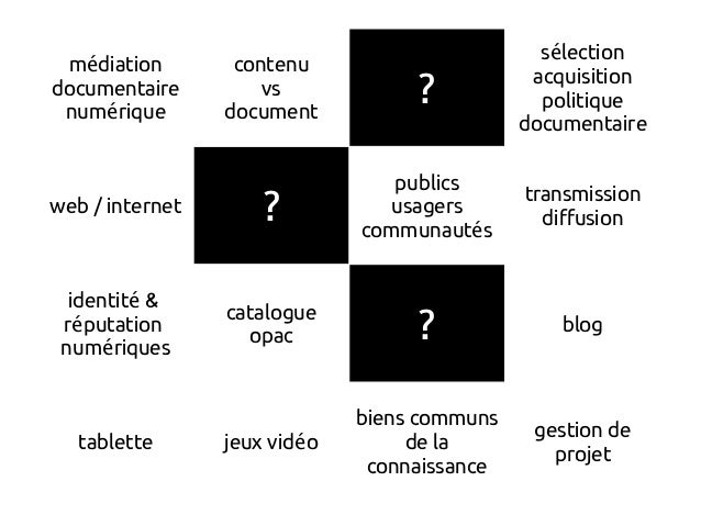 m diationé documentaire num riqueé contenu vs document ? s lectioné acquisition politique documentaire web / internet ? pu...