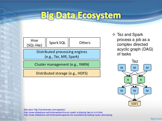 Mobile computing internet of things and big data for urban informat intermediate data output 75 fandeluxe Choice Image