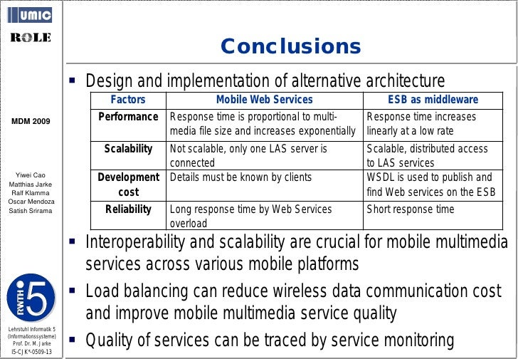 Conclusions                           Design and implementation of alternative architecture                              ...