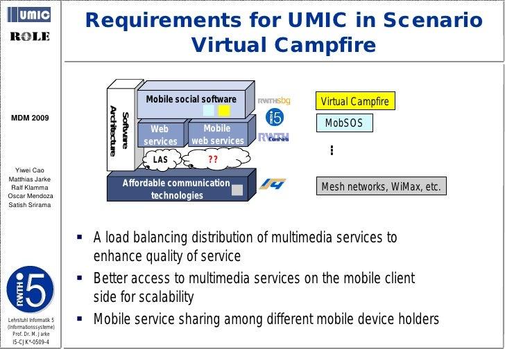 Requirements for UMIC in Scenario                                   Virtual Campfire                                      ...
