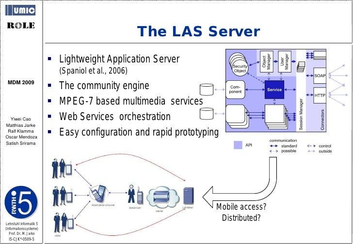 The LAS Server                           Lightweight Application Server                              (Spaniol et al., 200...