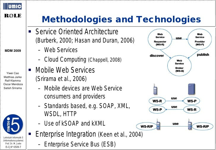 Methodologies and Technologies                           Service Oriented Architecture                            (Burber...