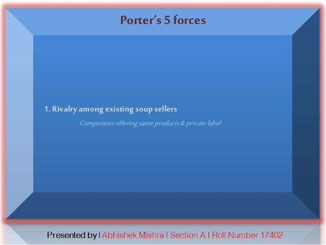 The Kraft Heinz Company Porter Five Forces Analysis