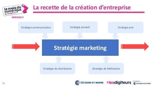 #MDN2017 La recette de la création d'entreprise 3ème version du business model Le contexte, les forces et faiblesses du ma...