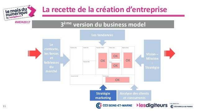#MDN2017 Stratégie de fabrication La recette de la création d'entreprise 12