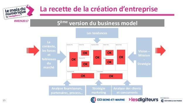 #MDN2017 Projet non rentable  retour au début Projet rentable La recette de la création d'entreprise 16