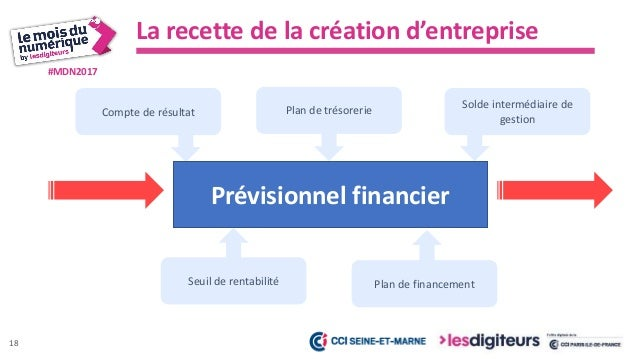 #MDN2017 Business plan La recette de la création d'entreprise 19
