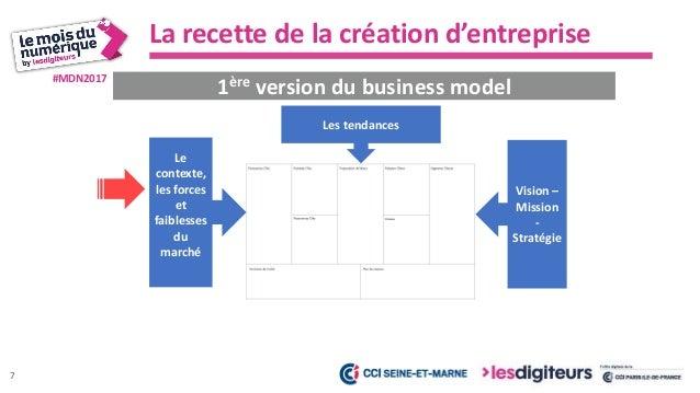 #MDN2017 Etude de marché Analyse des clients Décision du positionnement Analyse des concurrents La recette de la création ...