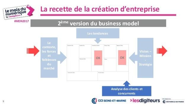 #MDN2017 Stratégie marketing Stratégie prixStratégie communication Stratégie de distribution Stratégie produit Stratégie d...