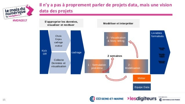 #MDN2017 Collecte, utilisation et valorisation des données : les bonnes pratiques pour les PME - Maître Frédéric PICARD