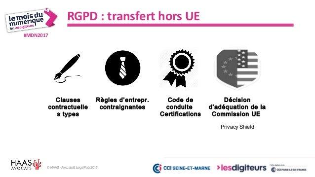 #MDN2017 Confidentialité des données - Maître Frédéric PICARD