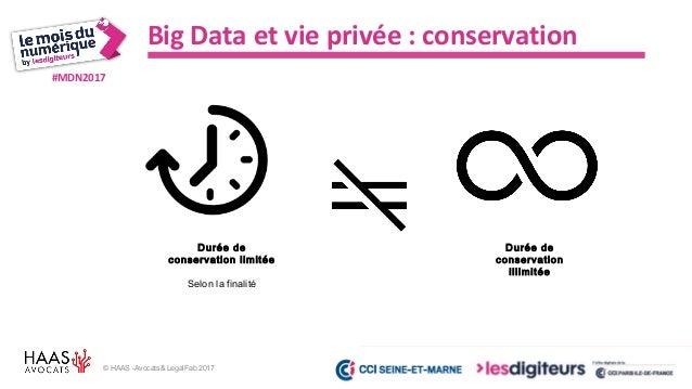 #MDN2017 © HAAS -Avocats& LegalFab 2017 Clients les moins rentable E-commercant + big data Big Data et discrimination