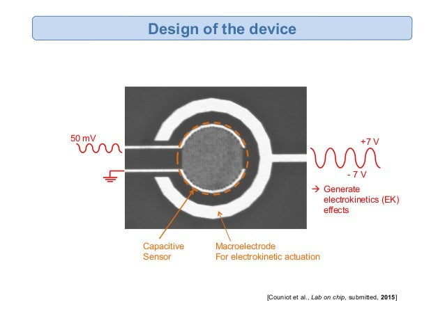 bacteria detected by chip Biosensors for the detection of food pathogens  the captured antigens may be then directly or indirectly detected through an  finally, lab-on-a-chip.