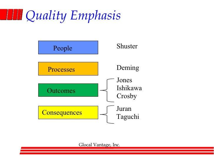 driven quality