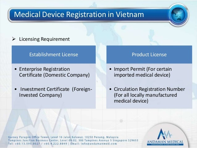 Medical Device Registration in vietnam