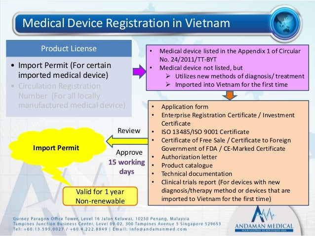 Medical Device Registration in vietnam
