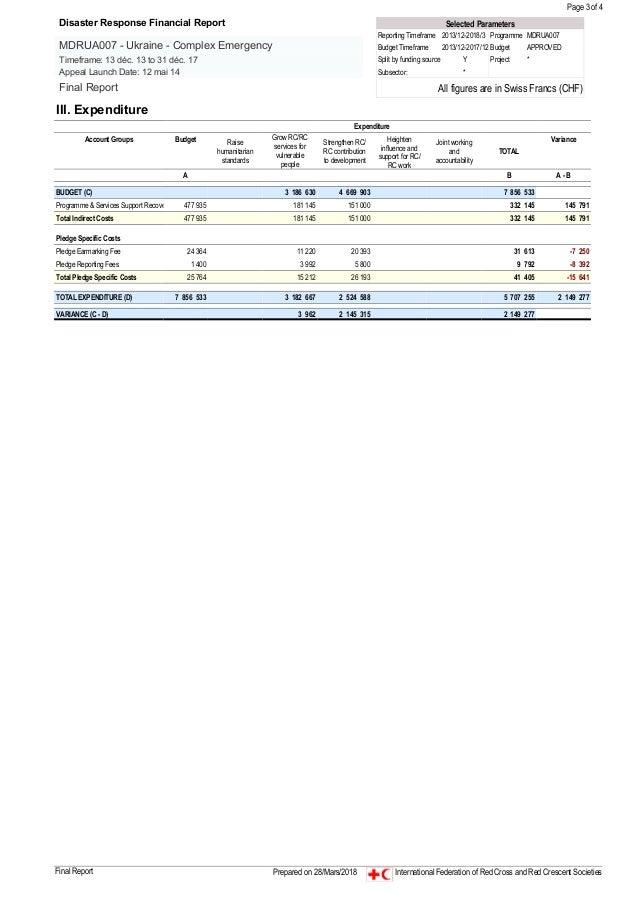 Icrc Salary Scale C1