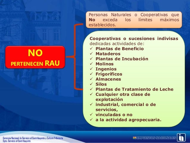 RÉGIMEN AGROPECUARIO UNIFICADO CUOTAS FIJAS POR HECTÁREA ZONAS Y SUBZONAS LÍMITES (Hectáreas) ZONA DE VALLES DESDE HASTA S...