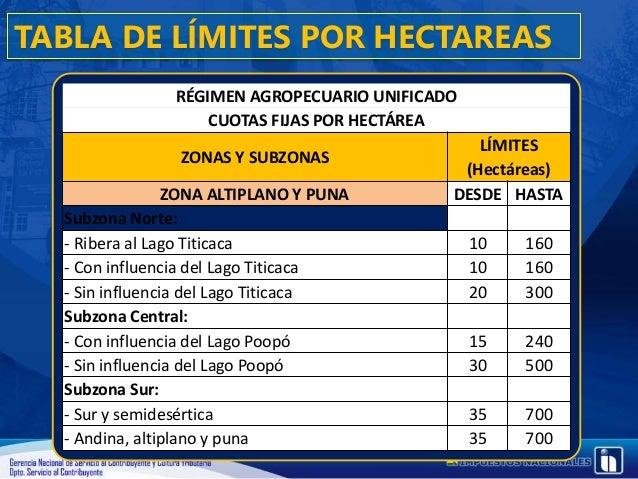 RÉGIMEN AGROPECUARIO UNIFICADO CUOTAS FIJAS POR HECTÁREA ZONAS Y SUBZONAS LÍMITES (Hectáreas) ZONA SUBTROPICAL DESDE HASTA...