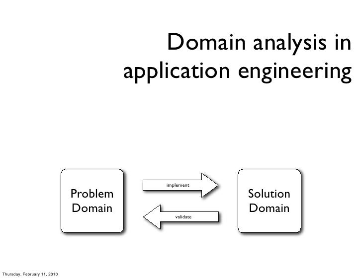 Domain Analysis & Data Modeling
