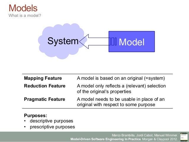 Model-Driven Software Engineering in Practice - Chapter 2 - MDSE Principles Slide 3